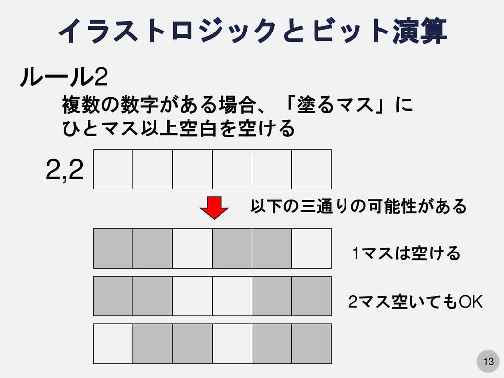 13 複数の数字がある場合、「塗るマス」に ひとマス以上空白を空ける ルール2 2,2 以下の...