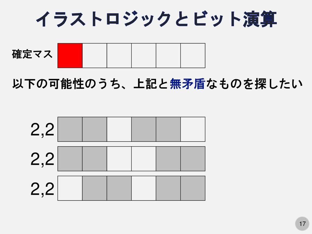 17 確定マス 2,2 2,2 2,2 以下の可能性のうち、上記と無矛盾なものを探したい
