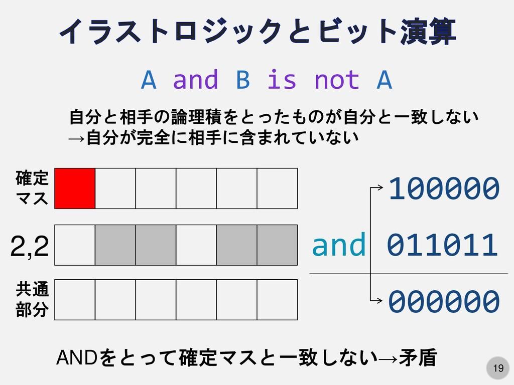 19 確定 マス 100000 2,2 and 011011 000000 ANDをとって確定...