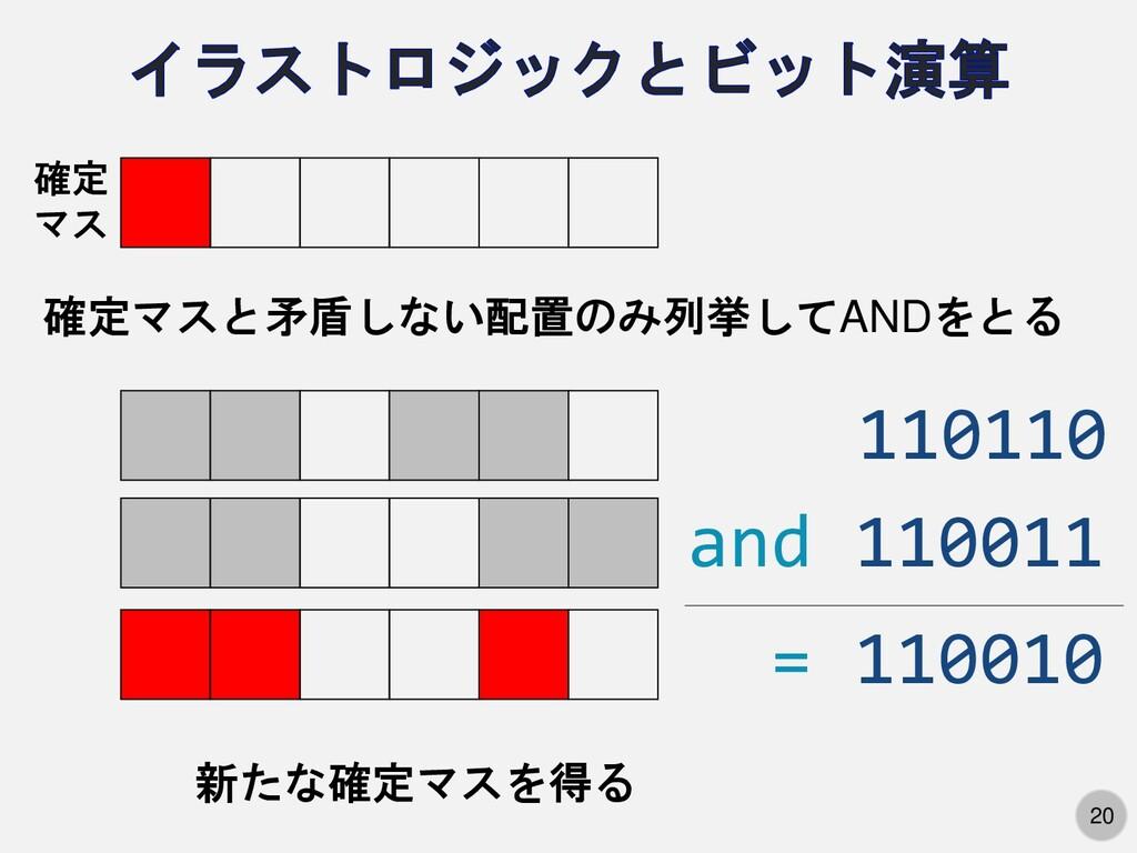 20 確定 マス 110110 and 110011 = 110010 確定マスと矛盾しない配...