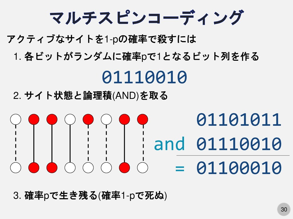 30 アクティブなサイトを1-pの確率で殺すには 01101011 01110010 = 01...