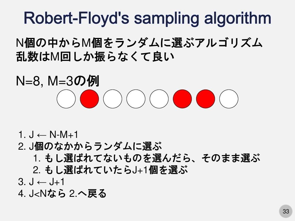 33 N個の中からM個をランダムに選ぶアルゴリズム 乱数はM回しか振らなくて良い 1. J ←...