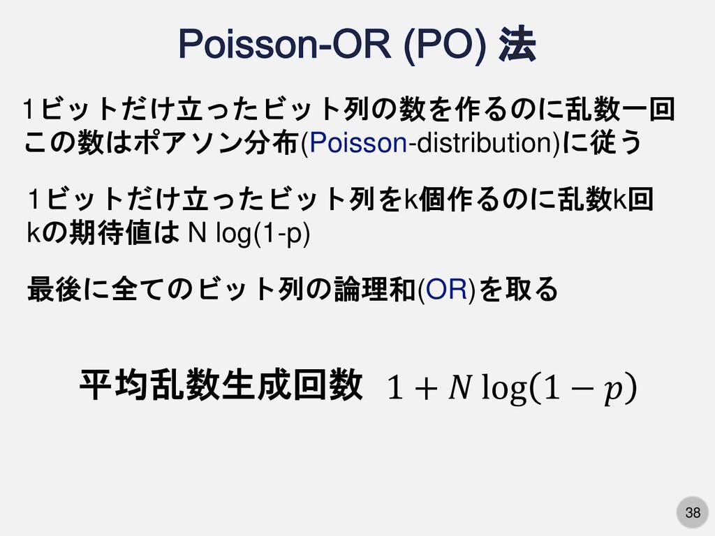 38 1ビットだけ立ったビット列の数を作るのに乱数一回 この数はポアソン分布(Poisson-...