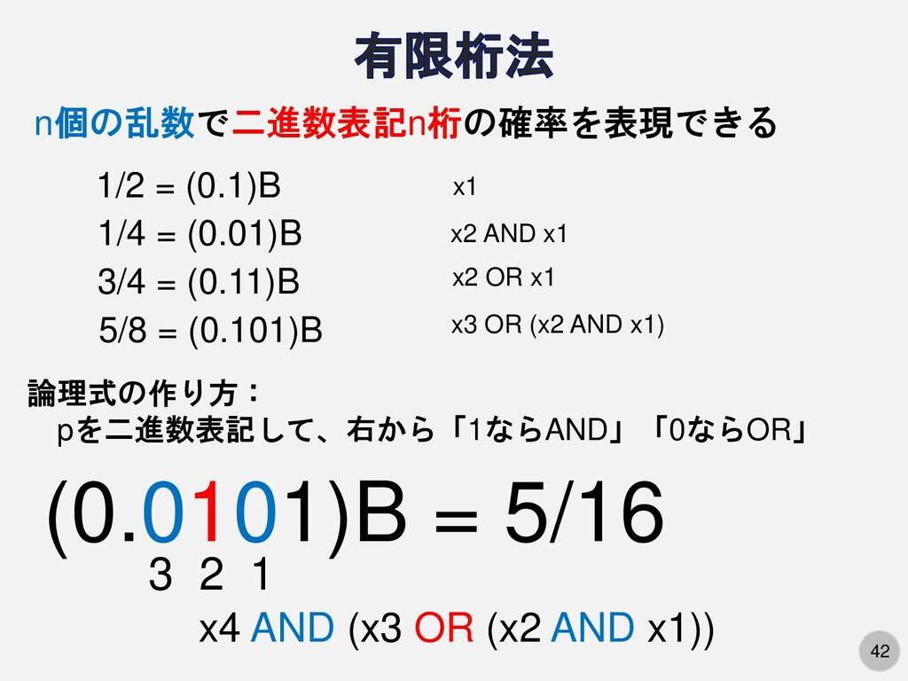 42 1/2 = (0.1)B 1/4 = (0.01)B 3/4 = (0.11)B 5/8...