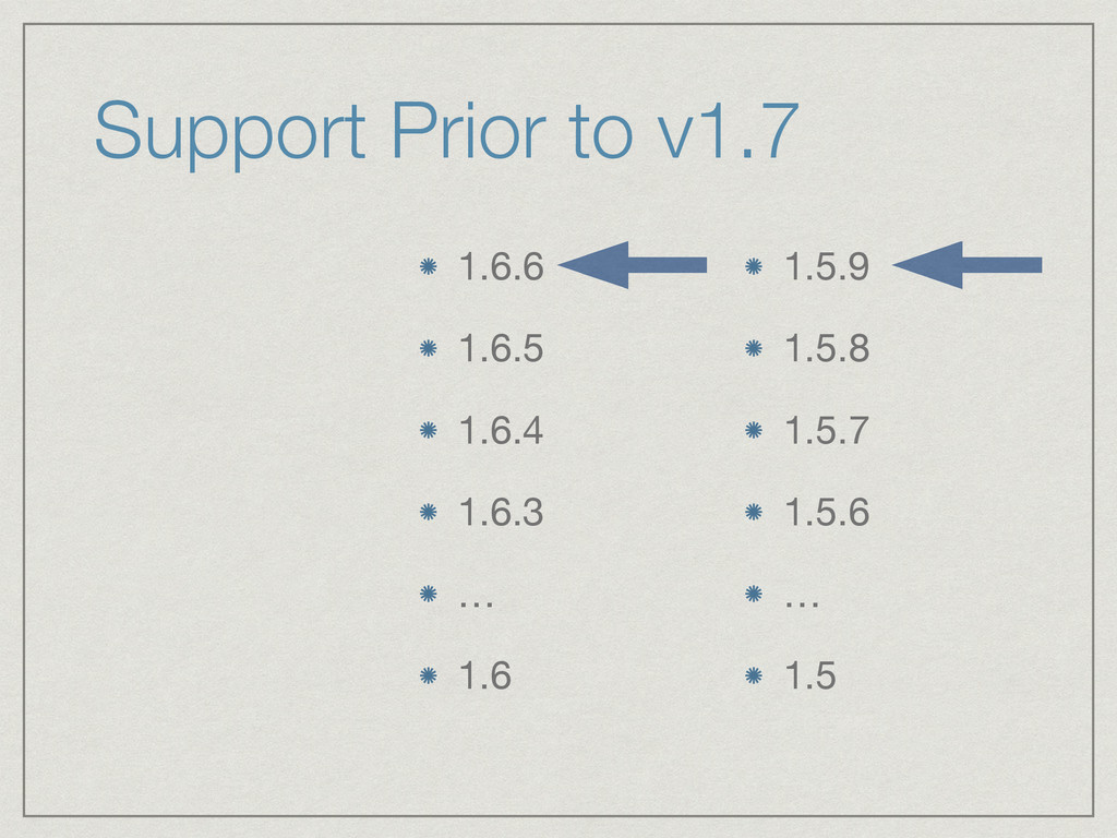 Support Prior to v1.7 ! 1.6.6  1.6.5  1.6.4  1....