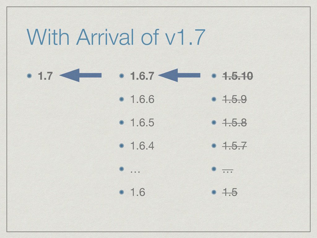 With Arrival of v1.7 1.7 1.6.7 1.6.6  1.6.5  1...