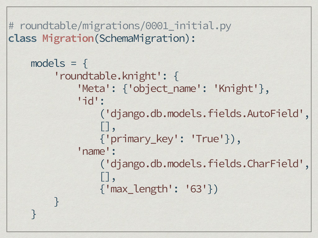 # roundtable/migrations/0001_initial.py class M...