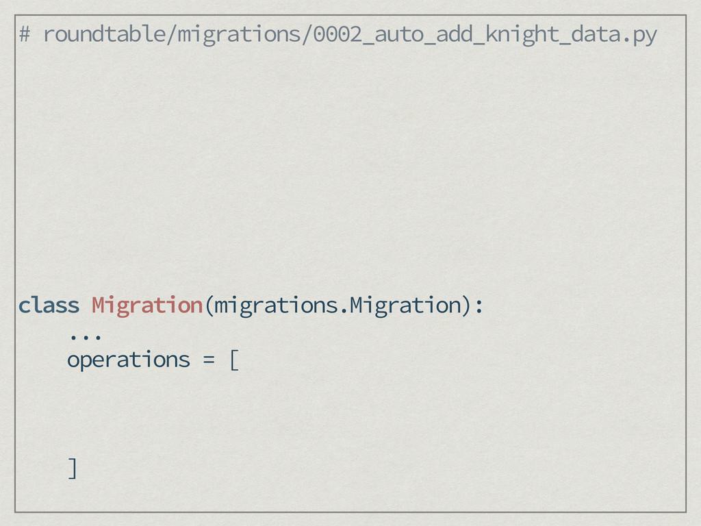 # roundtable/migrations/0002_auto_add_knight_da...