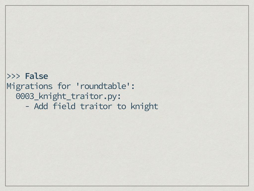 >>> False Migrations for 'roundtable': 0003_kni...