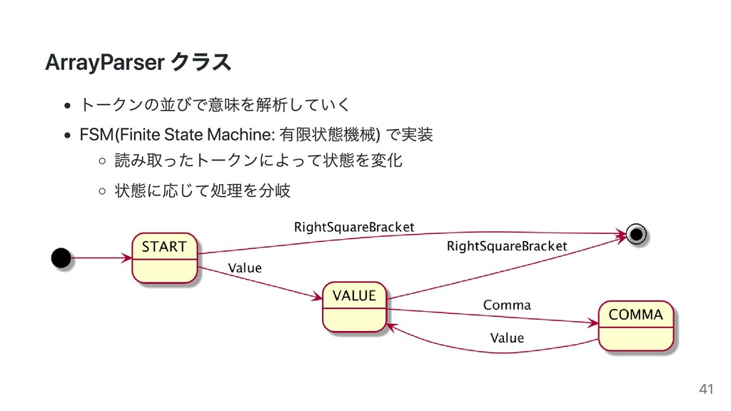 ArrayParser クラス トークンの並びで意味を解析していく FSM(Finite St...