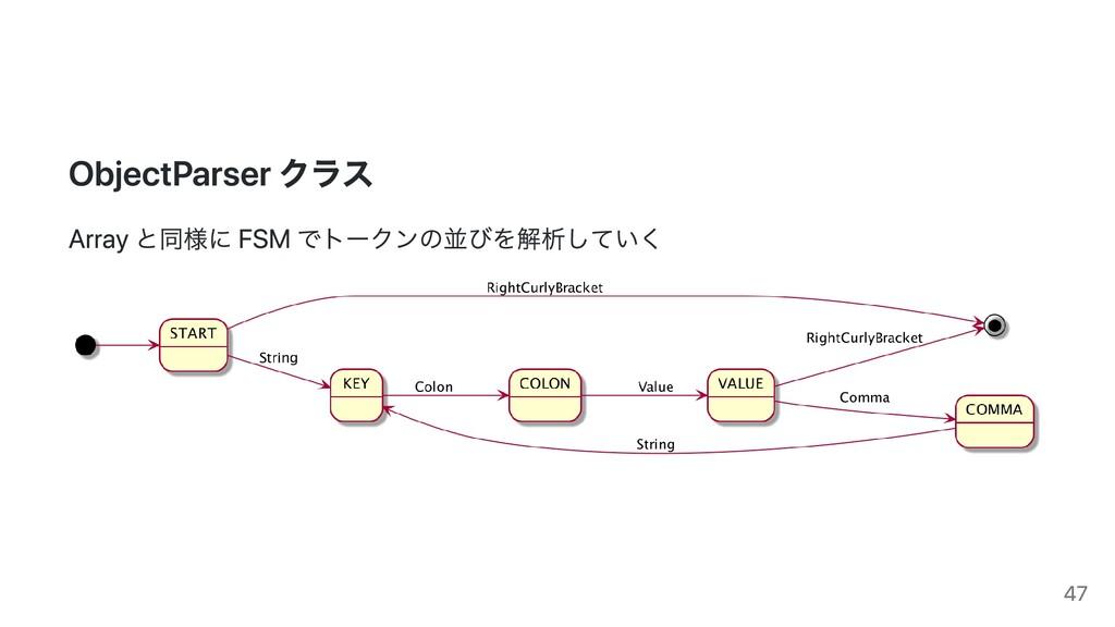 ObjectParser クラス Array と同様に FSM でトークンの並びを解析していく...