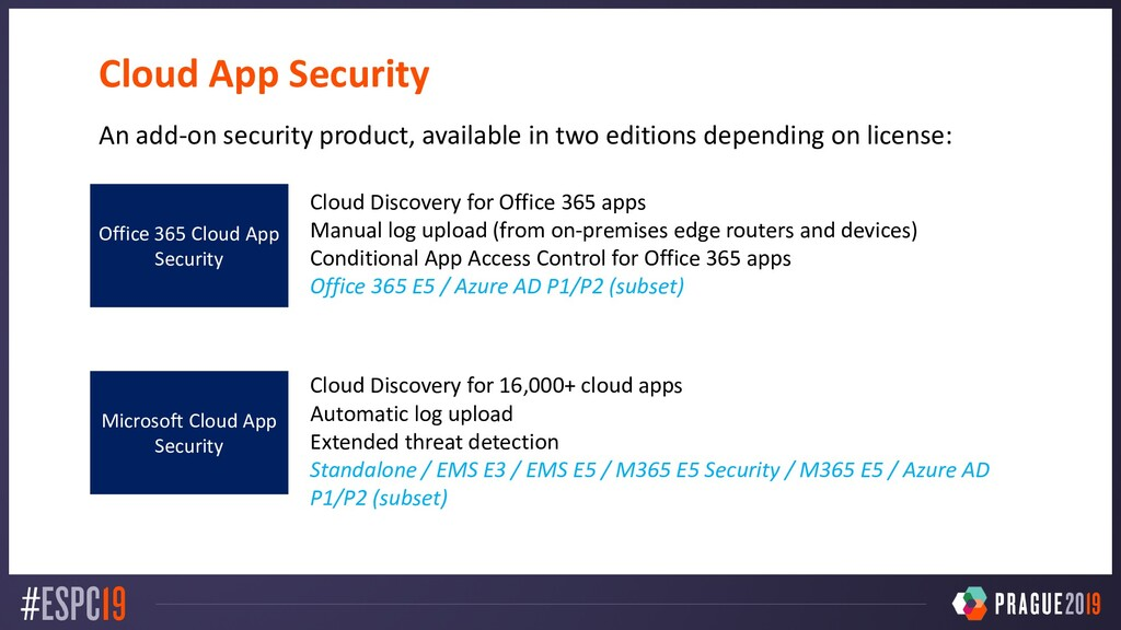 Cloud App Security An add-on security product, ...