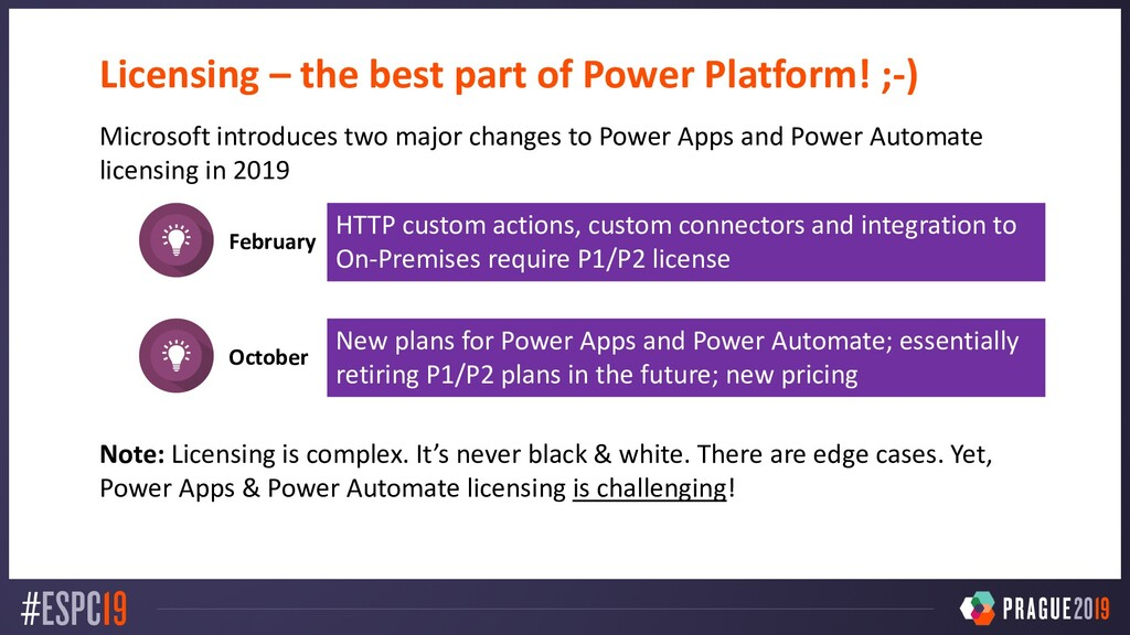 Licensing – the best part of Power Platform! ;-...