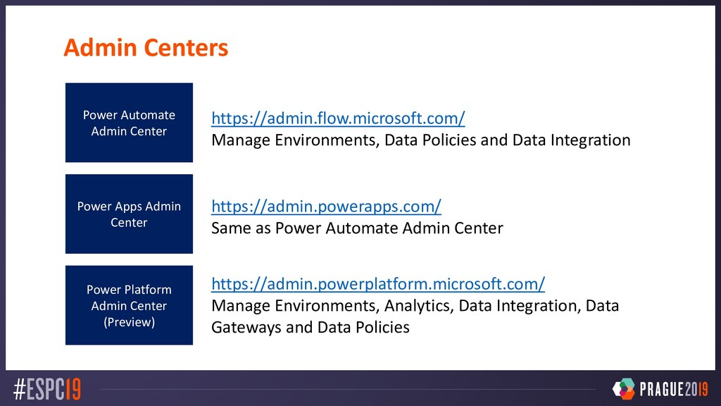 Admin Centers Power Automate Admin Center Power...
