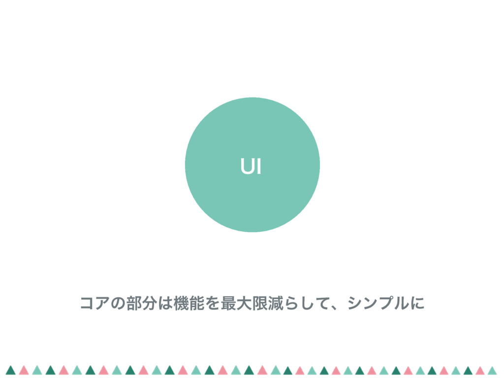 6* ίΞͷ෦ػΛ࠷େݶݮΒͯ͠ɺγϯϓϧʹ