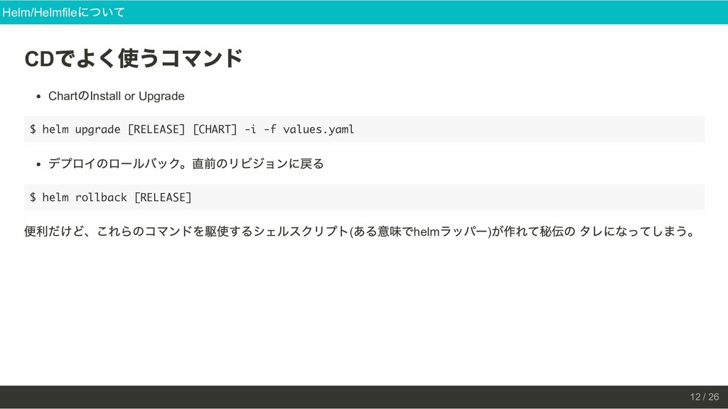 CD でよく使うコマンド Chart のInstall or Upgrade $ helm u...