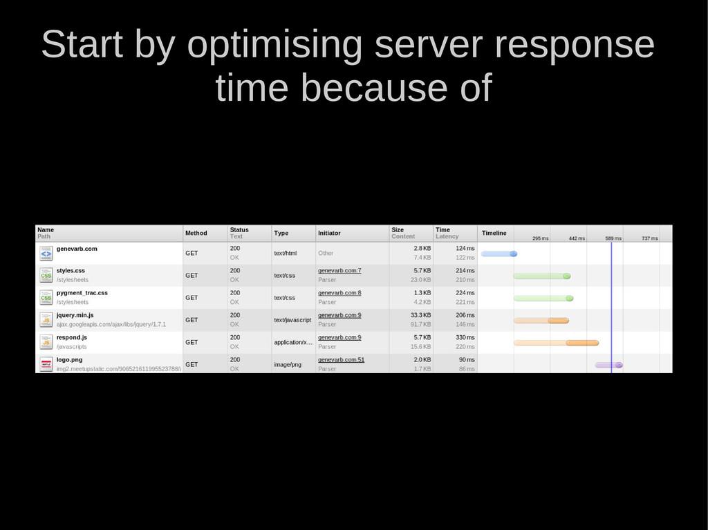 Start by optimising server response time becaus...