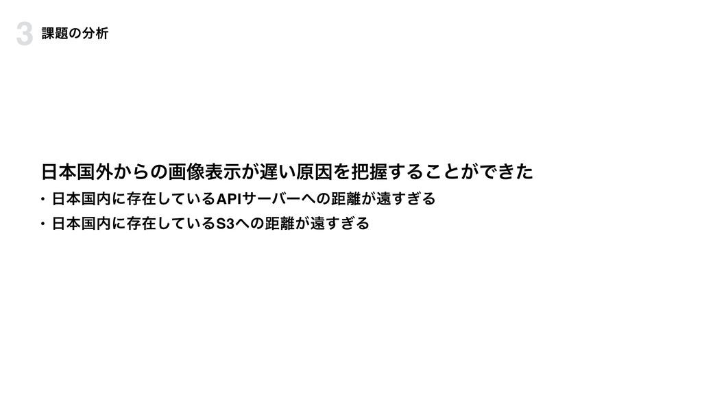 3 ຊࠃ֎͔Βͷը૾ද͕͍ࣔݪҼΛѲ͢Δ͜ͱ͕Ͱ͖ͨ • ຊࠃʹଘࡏ͍ͯ͠ΔAPIα...
