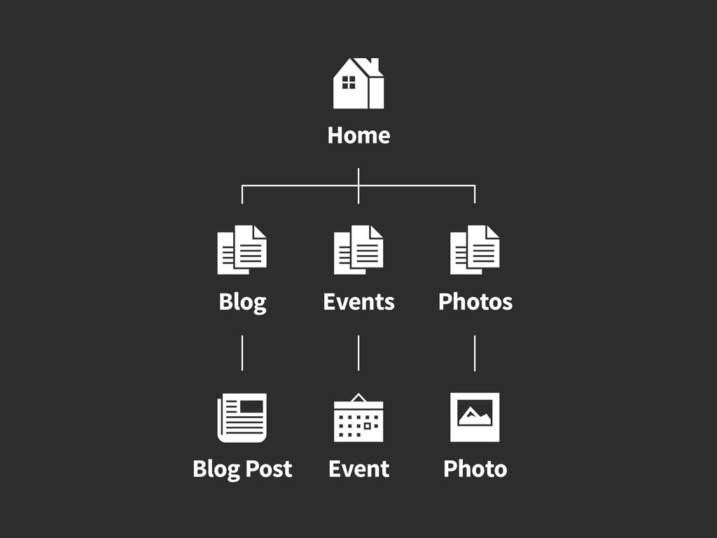 Event  Blog Post  Photo  Home ⌂ Events Blog Pho...