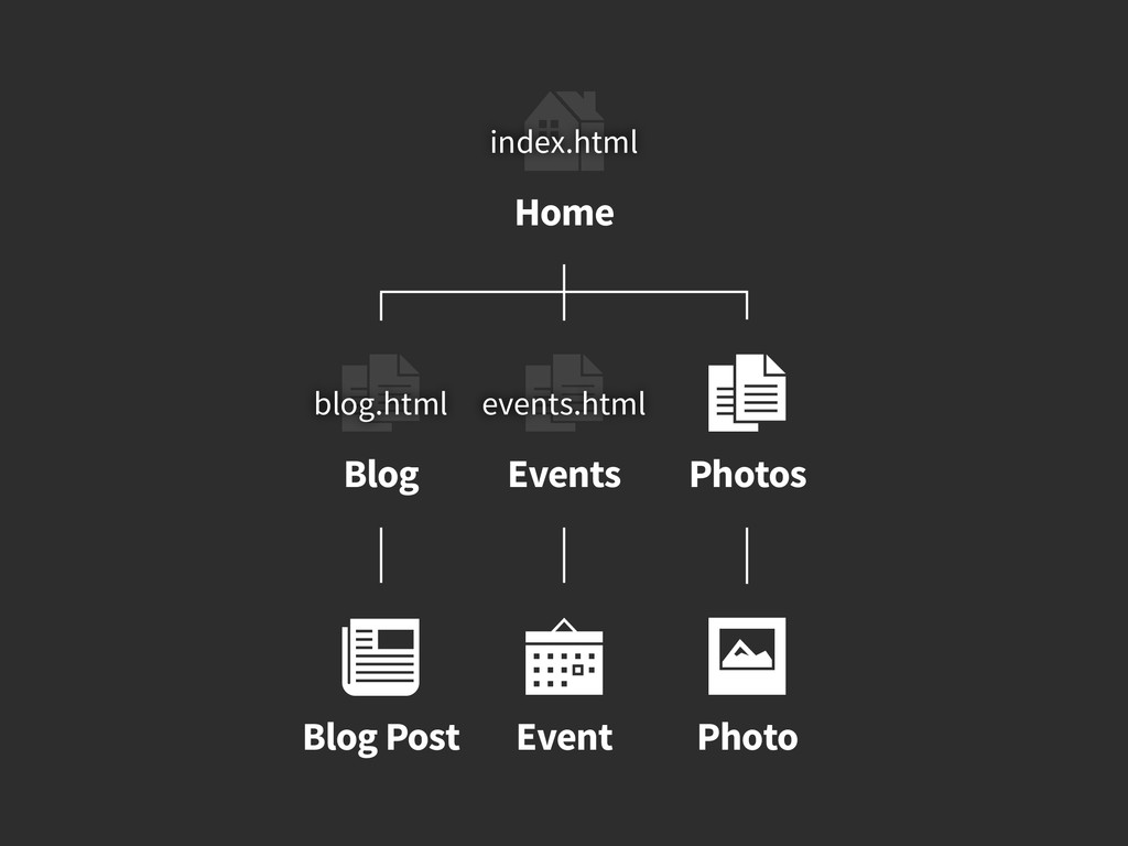 Home ⌂ index.html Event  Blog Post  Photo  Phot...