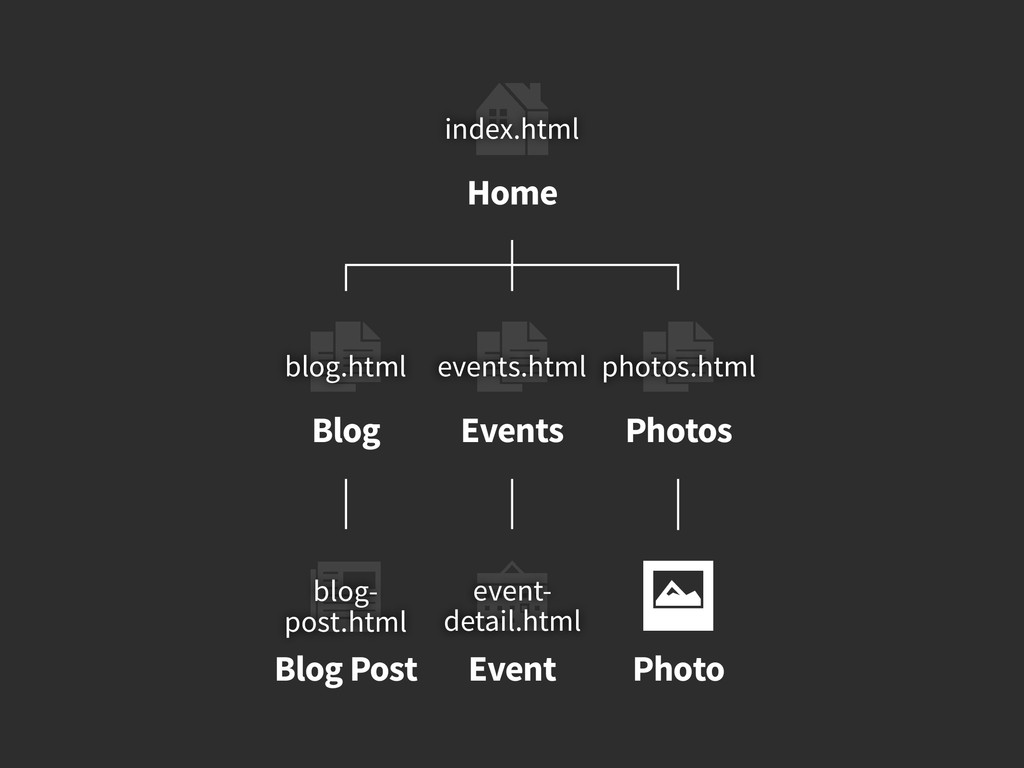 Home ⌂ index.html Blog blog.html Events events....