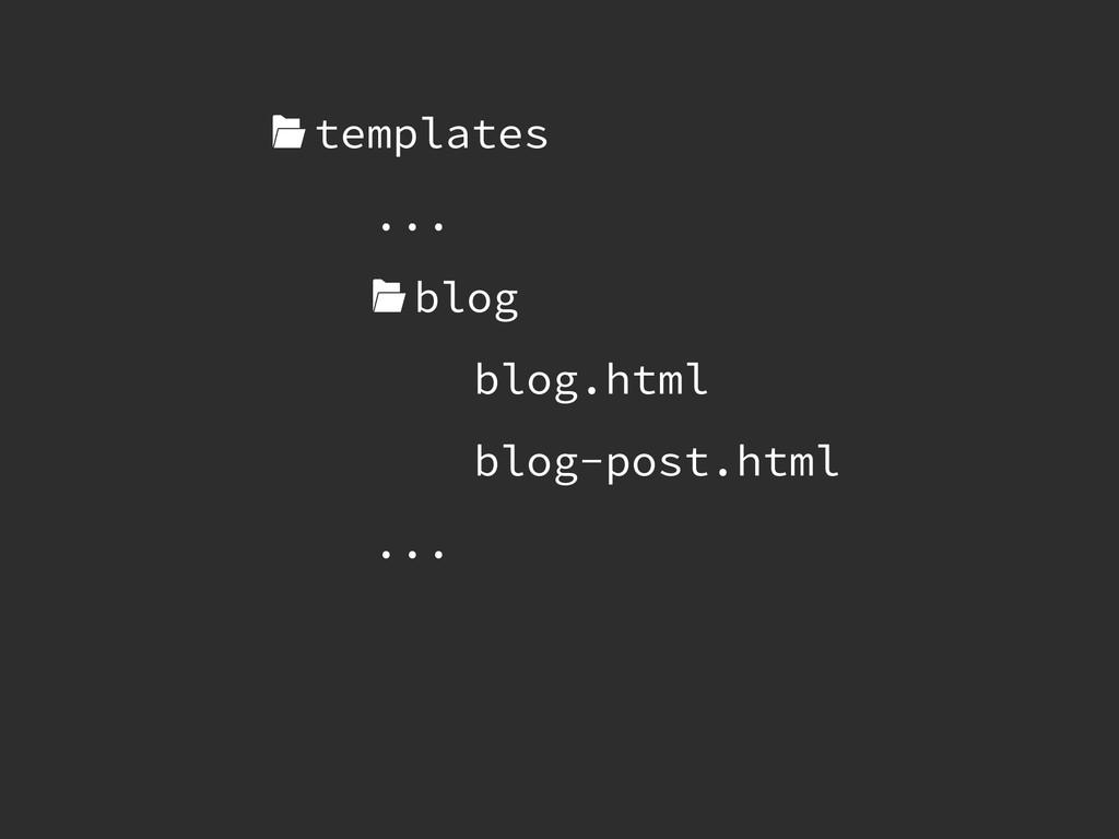 templates ...  blog blog.html blog-post.html ....
