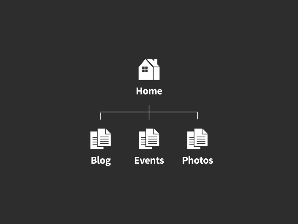 Home ⌂ Events Blog Photos