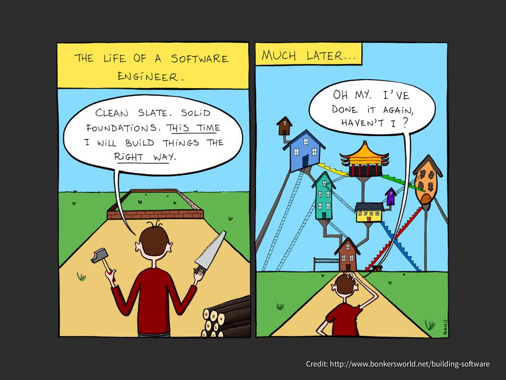 Credit: http://www.bonkersworld.net/building-so...