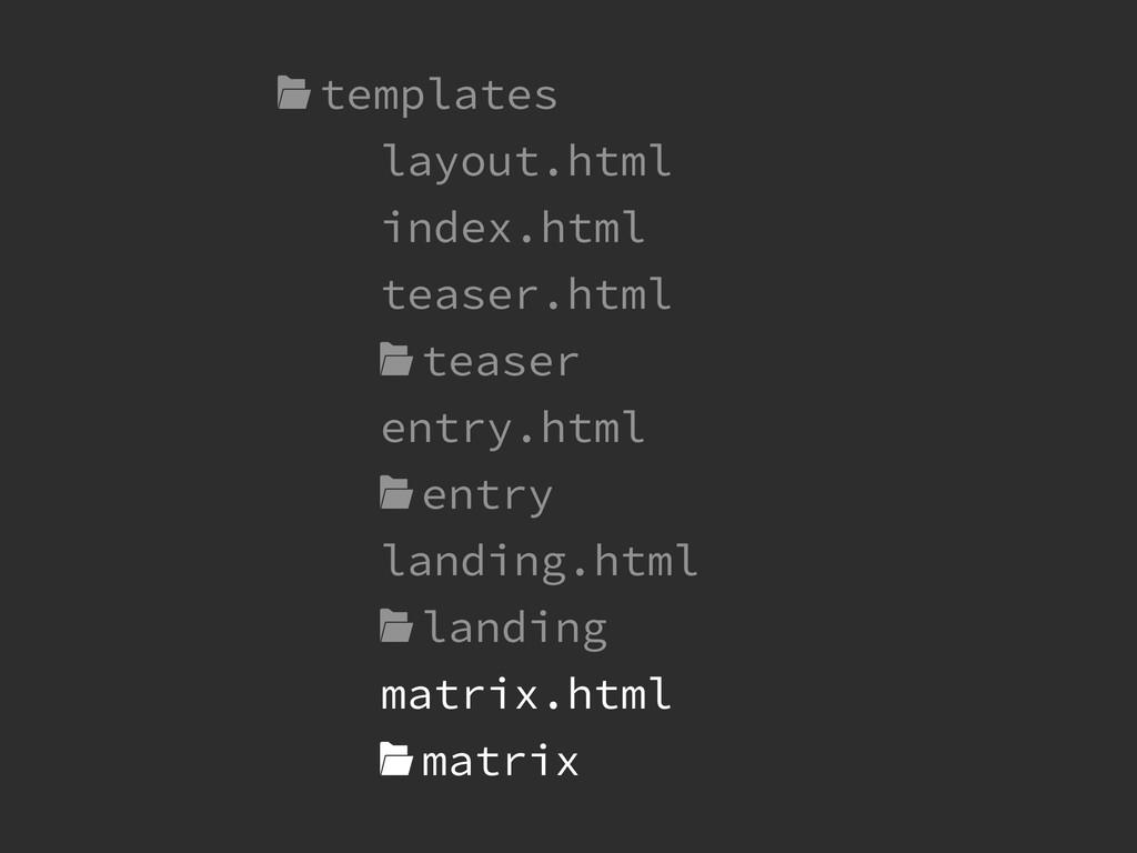templates layout.html index.html teaser.html  ...