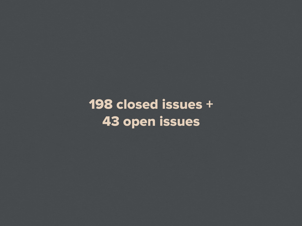 198 closed issues + 43 open issues