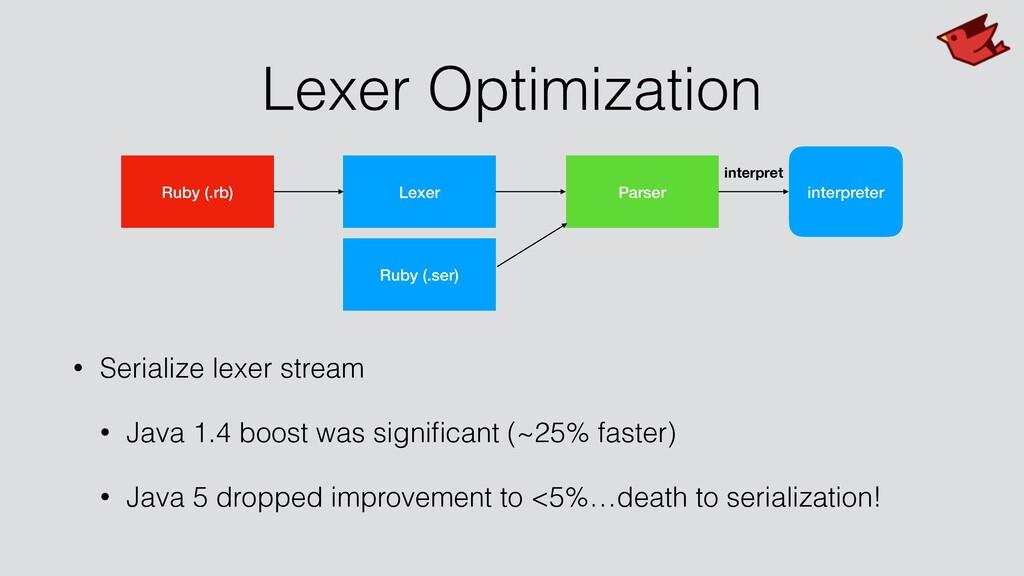 Lexer Optimization • Serialize lexer stream • J...