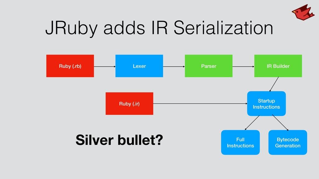 JRuby adds IR Serialization Ruby (.rb) Lexer Pa...