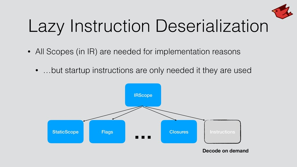 Lazy Instruction Deserialization • All Scopes (...