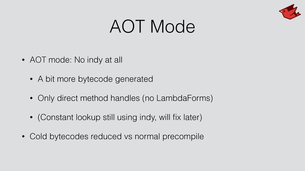 AOT Mode • AOT mode: No indy at all • A bit mor...