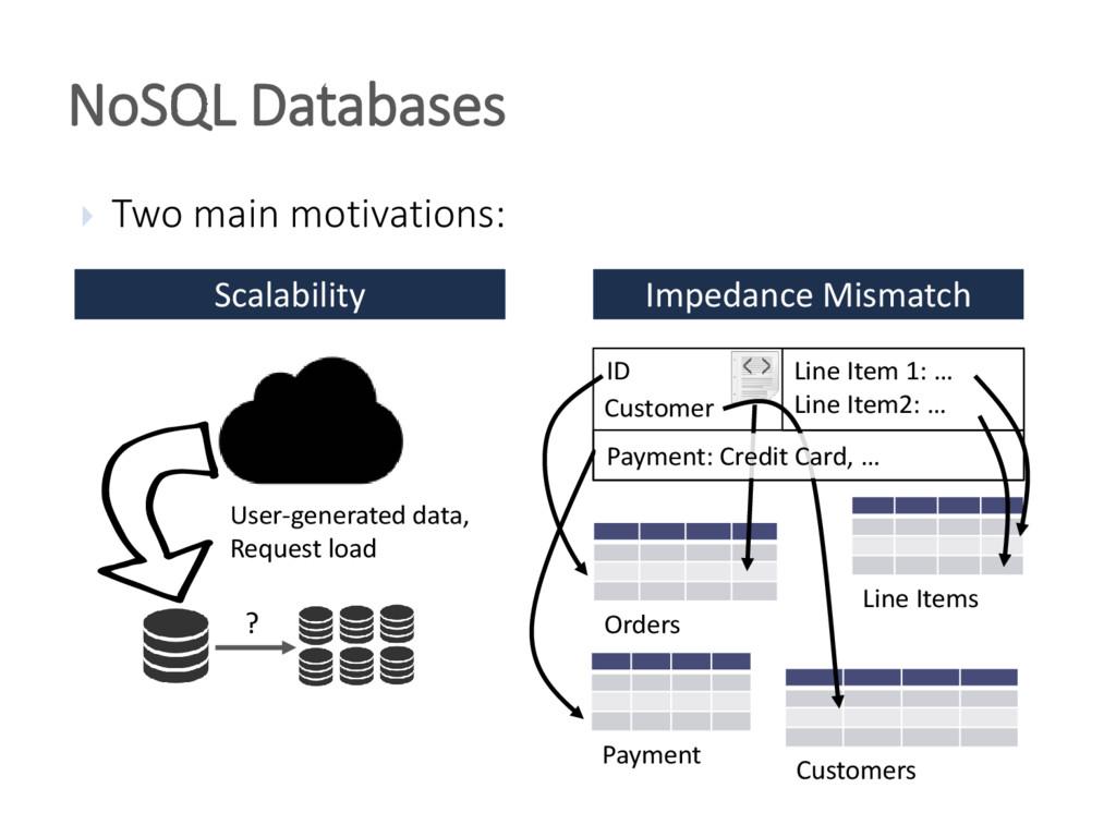 NoSQL Databases Scalability Impedance Mismatch ...