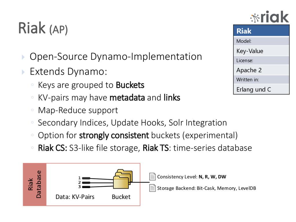  Open-Source Dynamo-Implementation  Extends D...