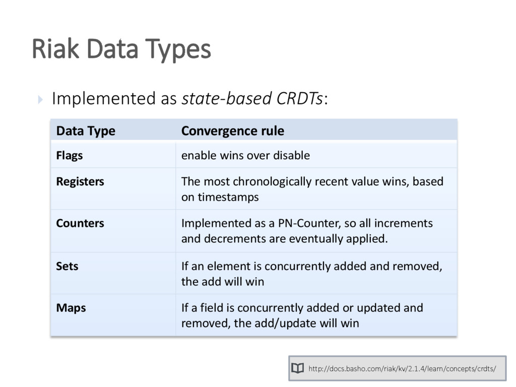  Implemented as state-based CRDTs: Riak Data T...