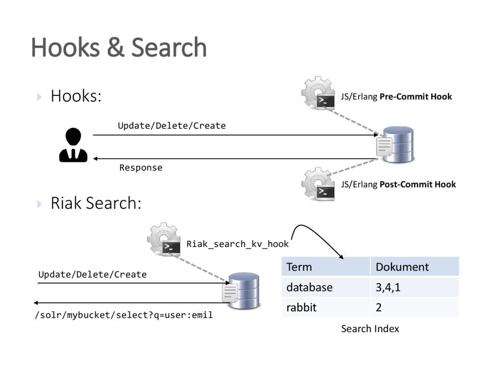 Hooks:  Riak Search: Hooks & Search Update/D...