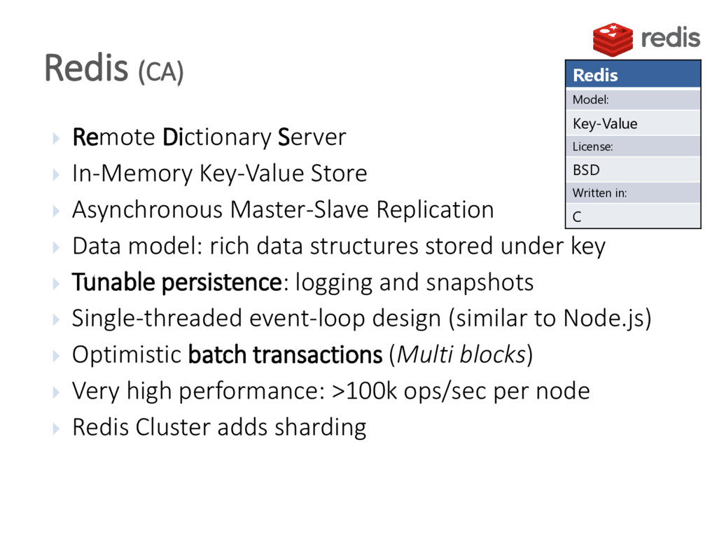  Remote Dictionary Server  In-Memory Key-Valu...