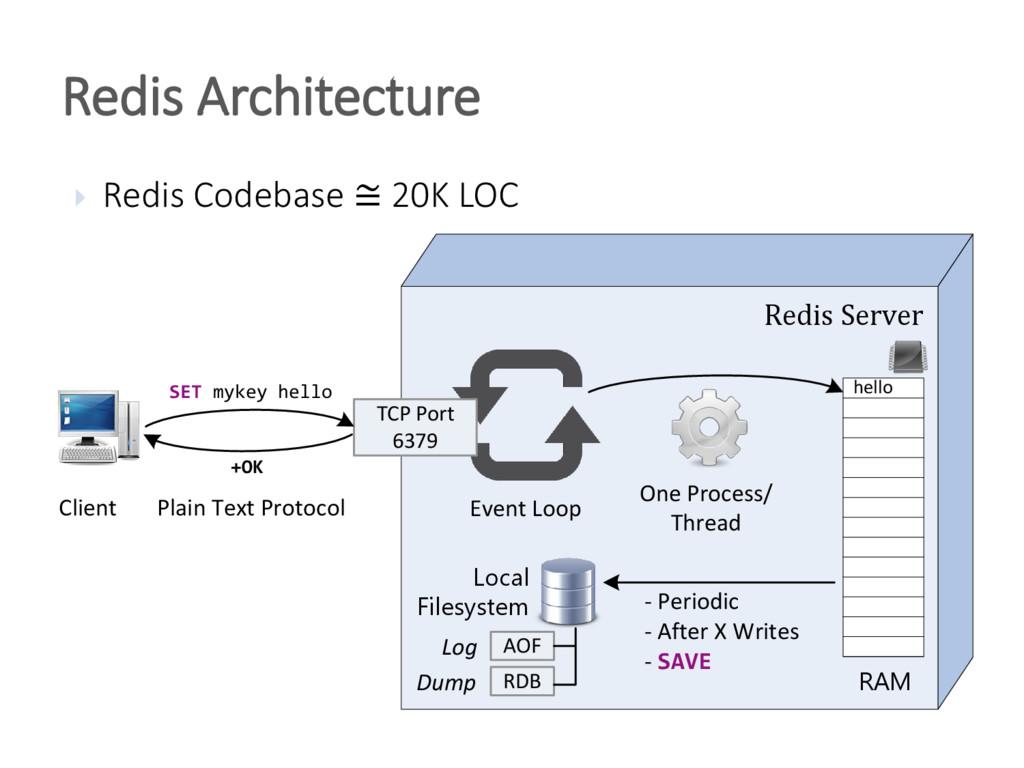  Redis Codebase ≅ 20K LOC Redis Architecture R...