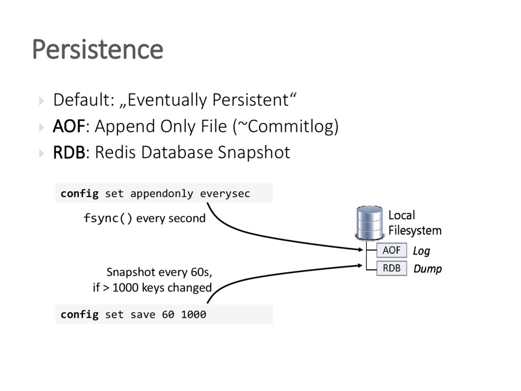 """ Default: """"Eventually Persistent""""  AOF: Appen..."""