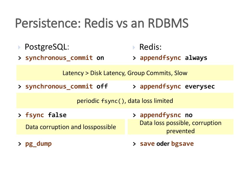  PostgreSQL: > synchronous_commit on > synchro...