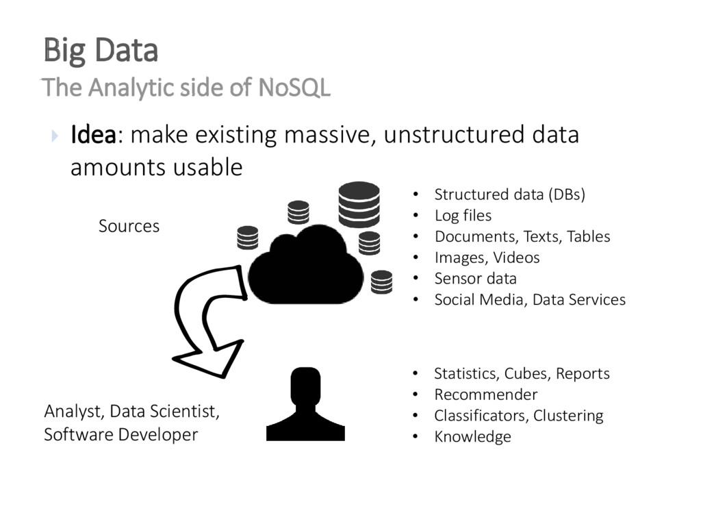 Big Data The Analytic side of NoSQL  Idea: mak...