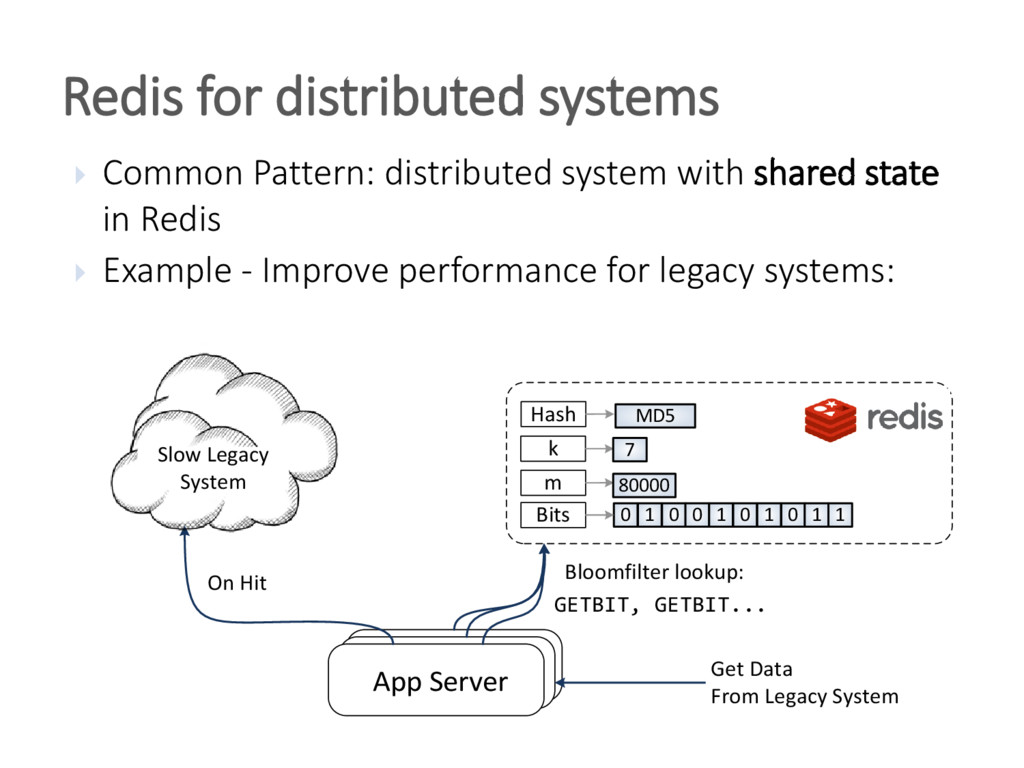  Common Pattern: distributed system with share...