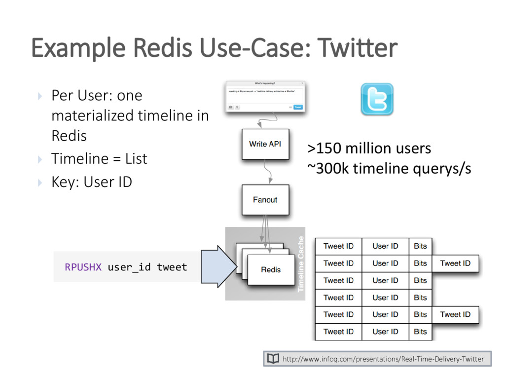 Example Redis Use-Case: Twitter http://www.info...