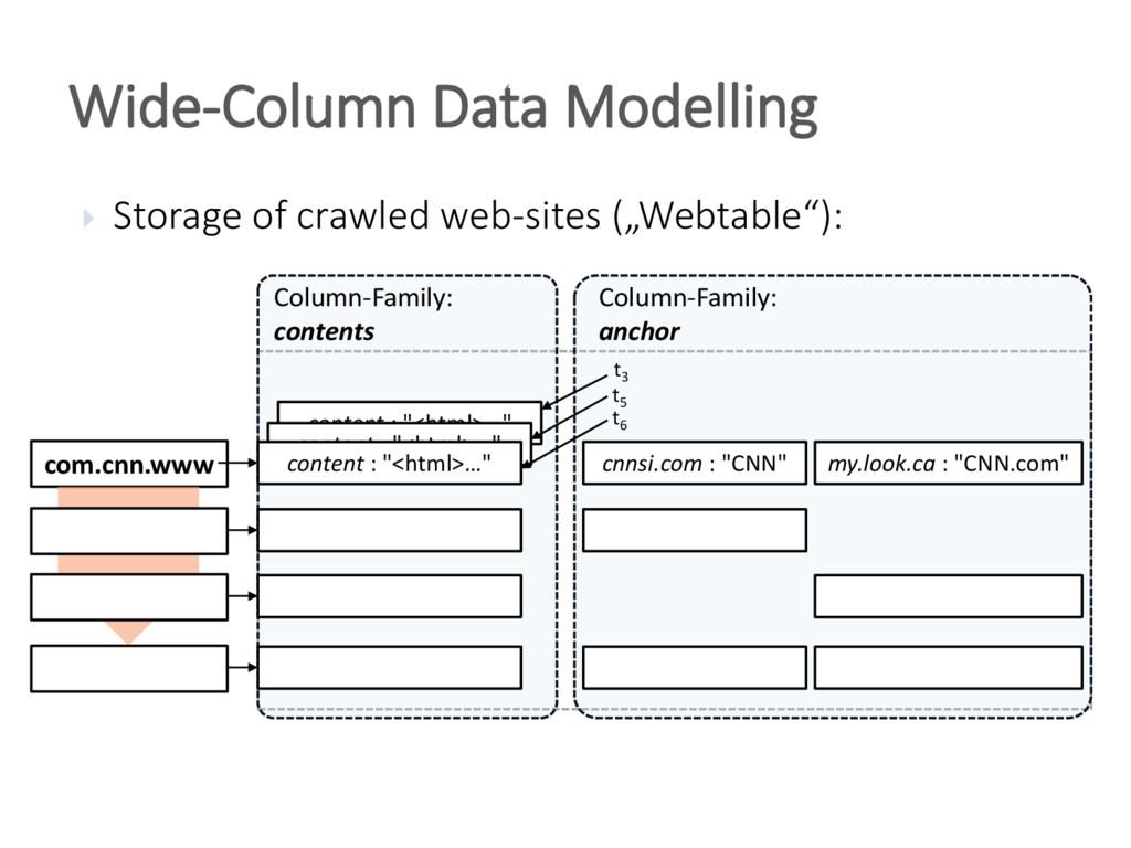 " Storage of crawled web-sites (""Webtable""): Wi..."