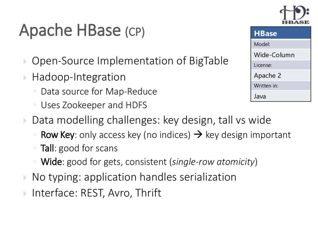  Open-Source Implementation of BigTable  Hado...