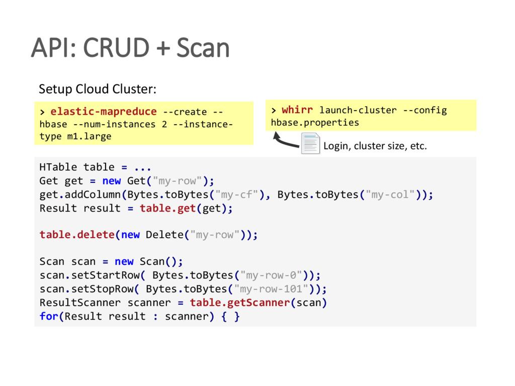 API: CRUD + Scan HTable table = ... Get get = n...