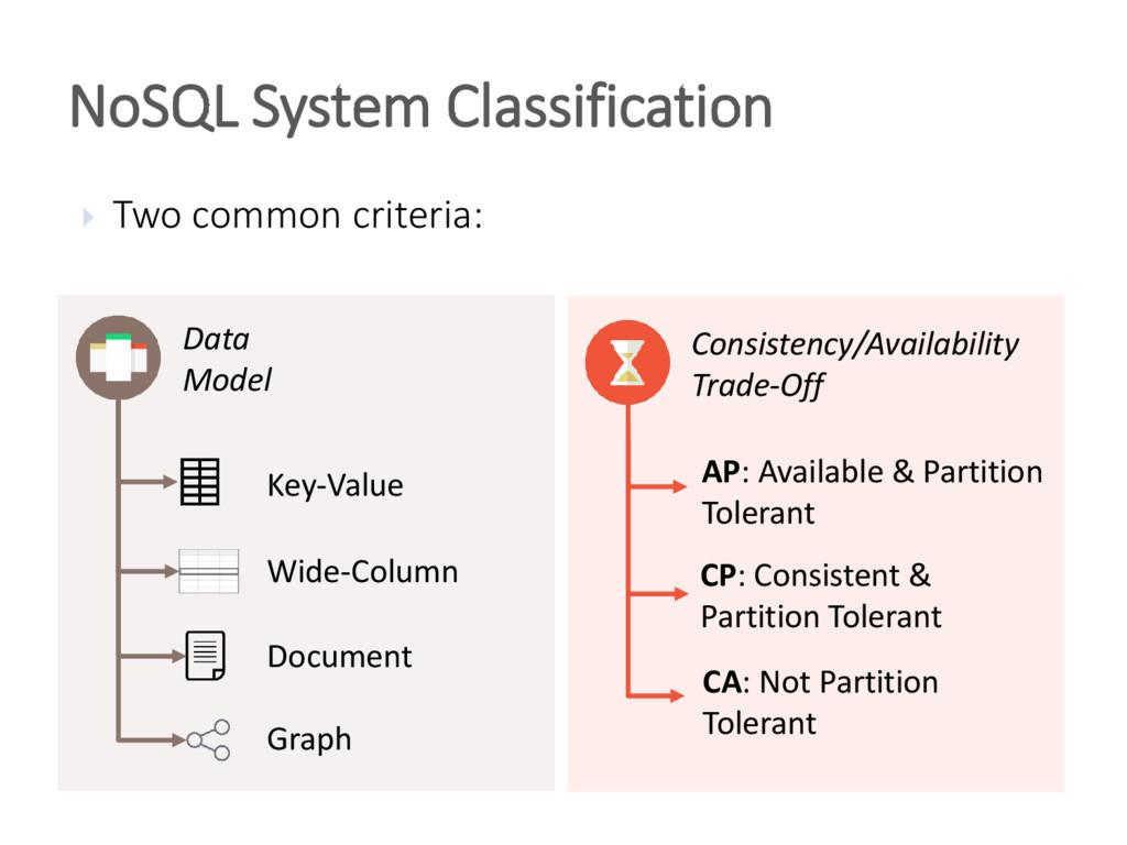  Two common criteria: NoSQL System Classificat...