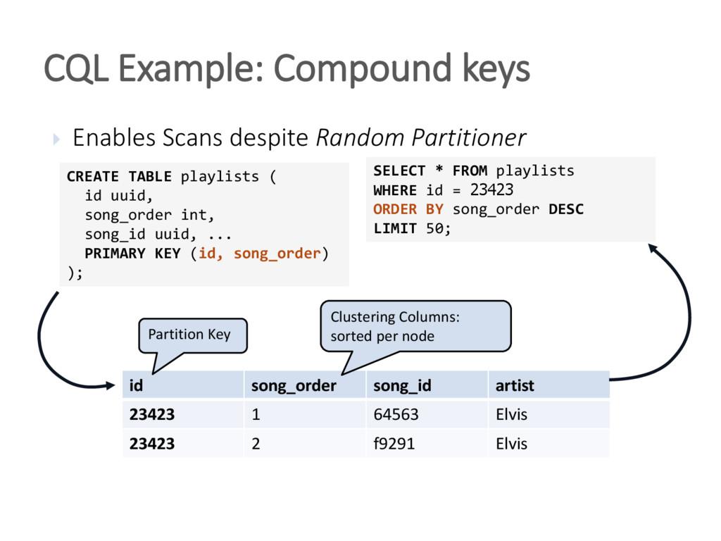  Enables Scans despite Random Partitioner CQL ...